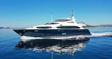 Insights on the Yacht Charter Global Market to 2028 – Impact Analysis of COVID-19